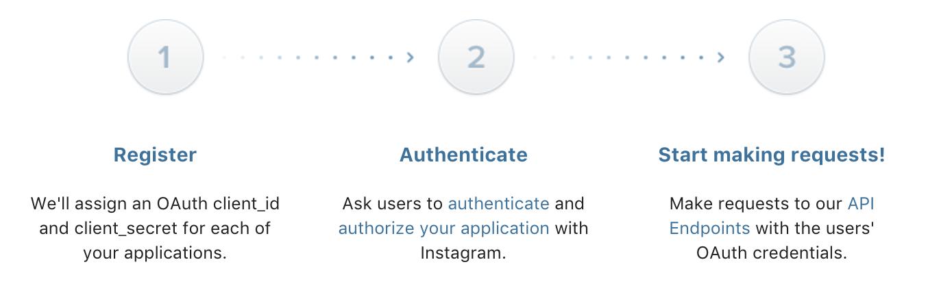INSTAGRAM API - Facebook & Instagram API Changes